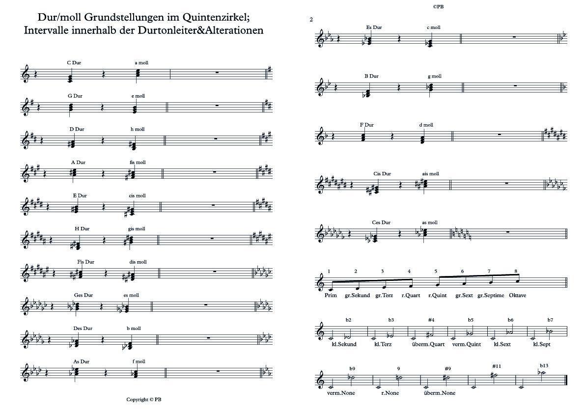 Dreiklangsgrundstellungen in Dur und moll; Intervalle innerhalb der Durtonleiter&Alterationen