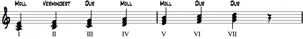 Diatonische Dreiklaenge in Moll