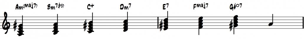 Vierklaenge in A harmonisch moll