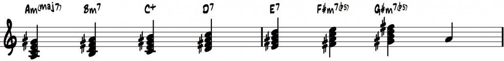 Vierklaenge in A melodisch moll
